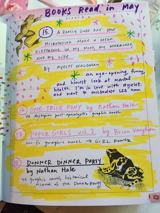 artjournalpagebooks